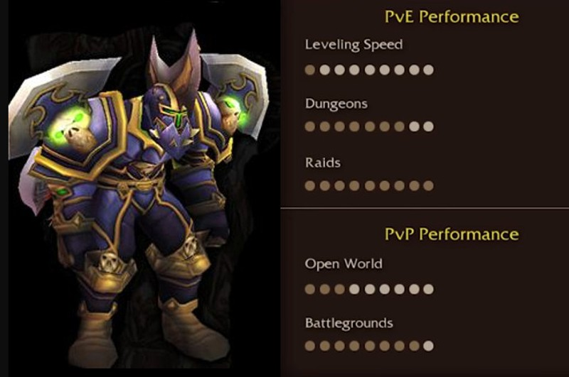 Wow Best Pvp Class 2019 Classic WoW   Class Picking Guide   Best class for PVP / PVE