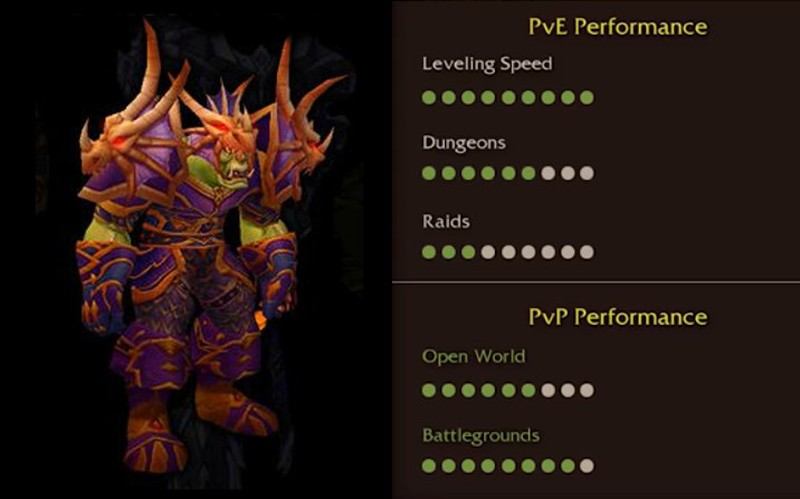 Classic Wow Class Picking Guide Best Class For Pvp Pve