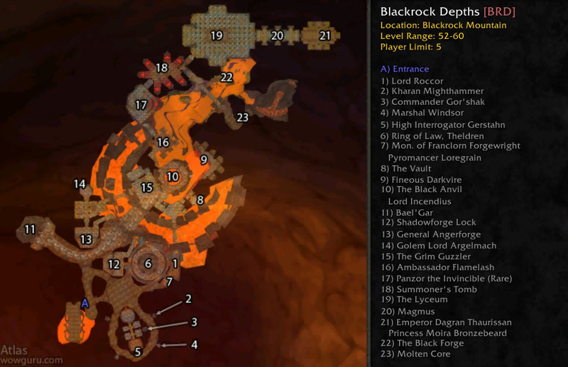 Blackrock Depths Boss Standort